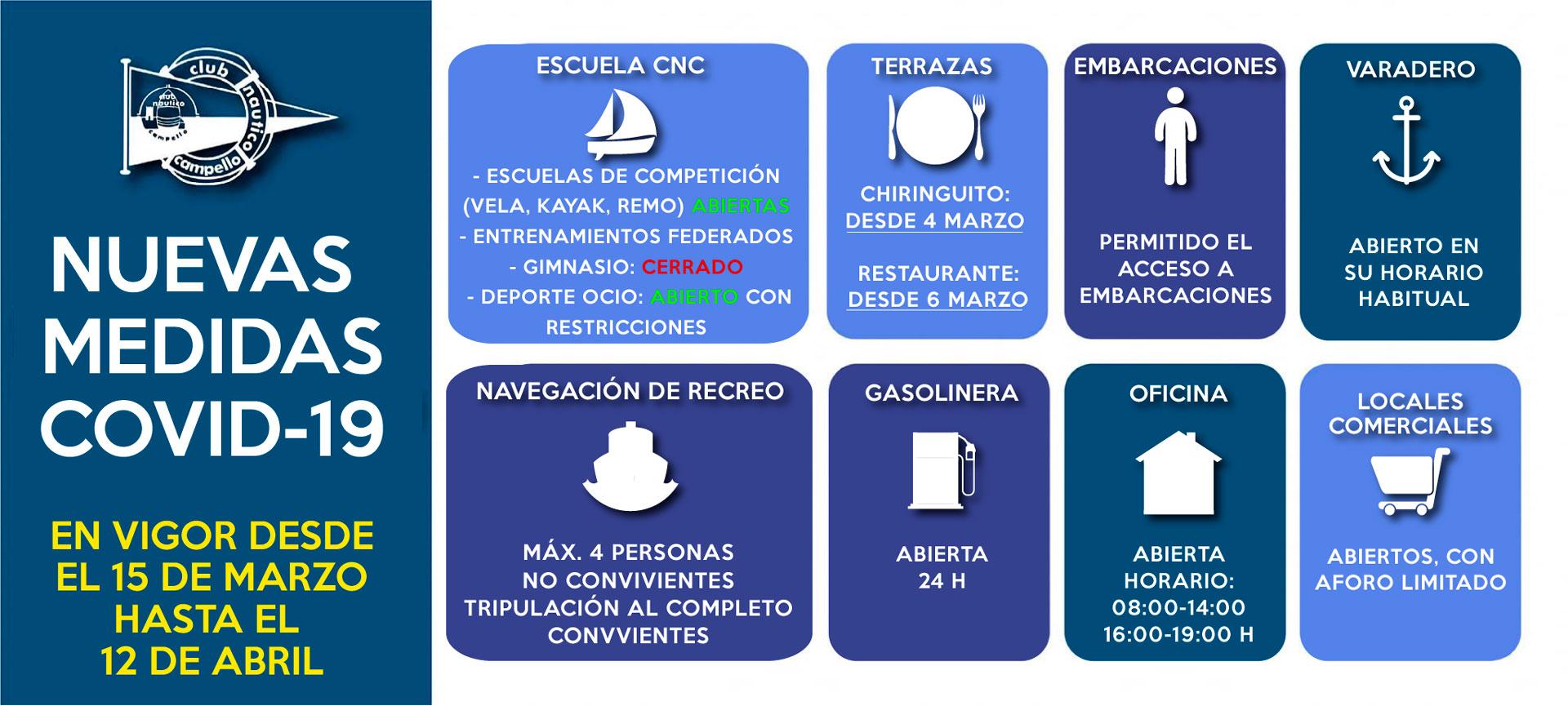 Medidas Covid-19 CNC